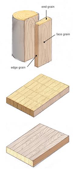 professional end grain butcher blocks. Black Bedroom Furniture Sets. Home Design Ideas